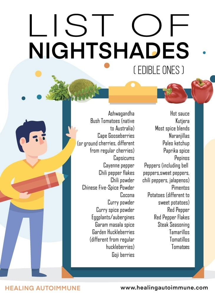 List of Nightshades To Avoid- get the full list of nightshades and downloadable PDF here: https://healingautoimmune.com/list-of-nightshades-foods